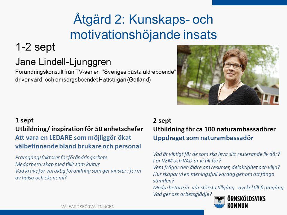 Åtgärd 2: Kunskaps- och motivationshöjande insats 1-2 sept Jane Lindell-Ljunggren Förändringskonsult från TV-serien Sveriges bästa äldreboende driver vård- och omsorgsboendet Hattstugan (Gotland) VÄLFÄRDSFÖRVALTNINGEN 1 sept Utbildning/ inspiration för 50 enhetschefer Att vara en LEDARE som möjliggör ökat välbefinnande bland brukare och personal Framgångsfaktorer för förändringarbete Medarbetarskap med tillit som kultur Vad krävs för varaktig förändring som ger vinster i form av hälsa och ekonomi.