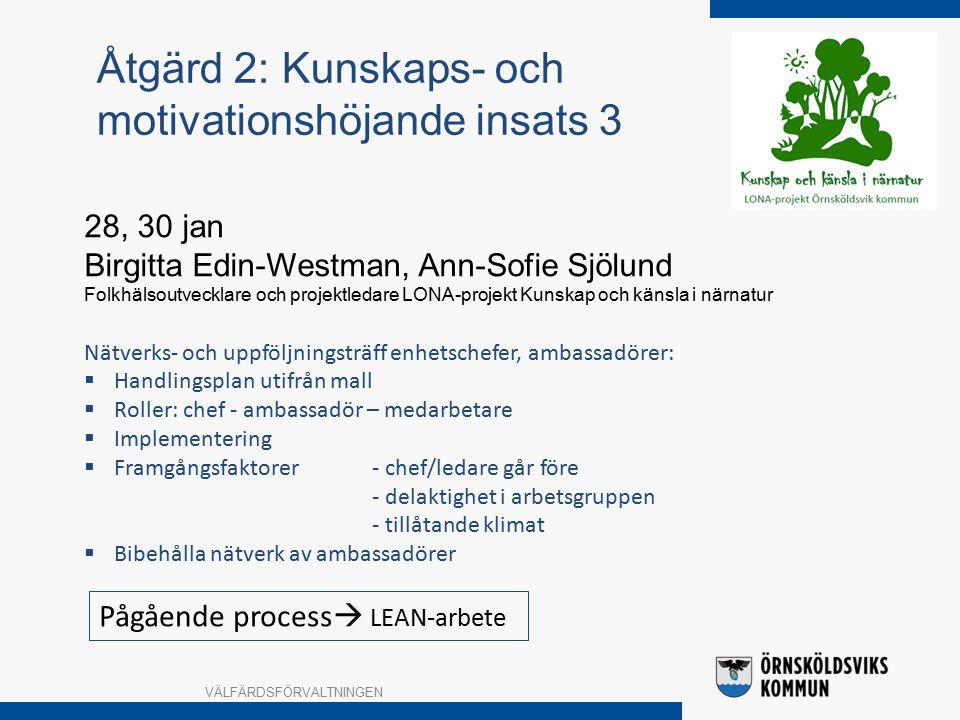VÄLFÄRDSFÖRVALTNINGEN 28, 30 jan Birgitta Edin-Westman, Ann-Sofie Sjölund Folkhälsoutvecklare och projektledare LONA-projekt Kunskap och känsla i närnatur Nätverks- och uppföljningsträff enhetschefer, ambassadörer:  Handlingsplan utifrån mall  Roller: chef - ambassadör – medarbetare  Implementering  Framgångsfaktorer - chef/ledare går före - delaktighet i arbetsgruppen - tillåtande klimat  Bibehålla nätverk av ambassadörer Åtgärd 2: Kunskaps- och motivationshöjande insats 3 Pågående process  LEAN-arbete