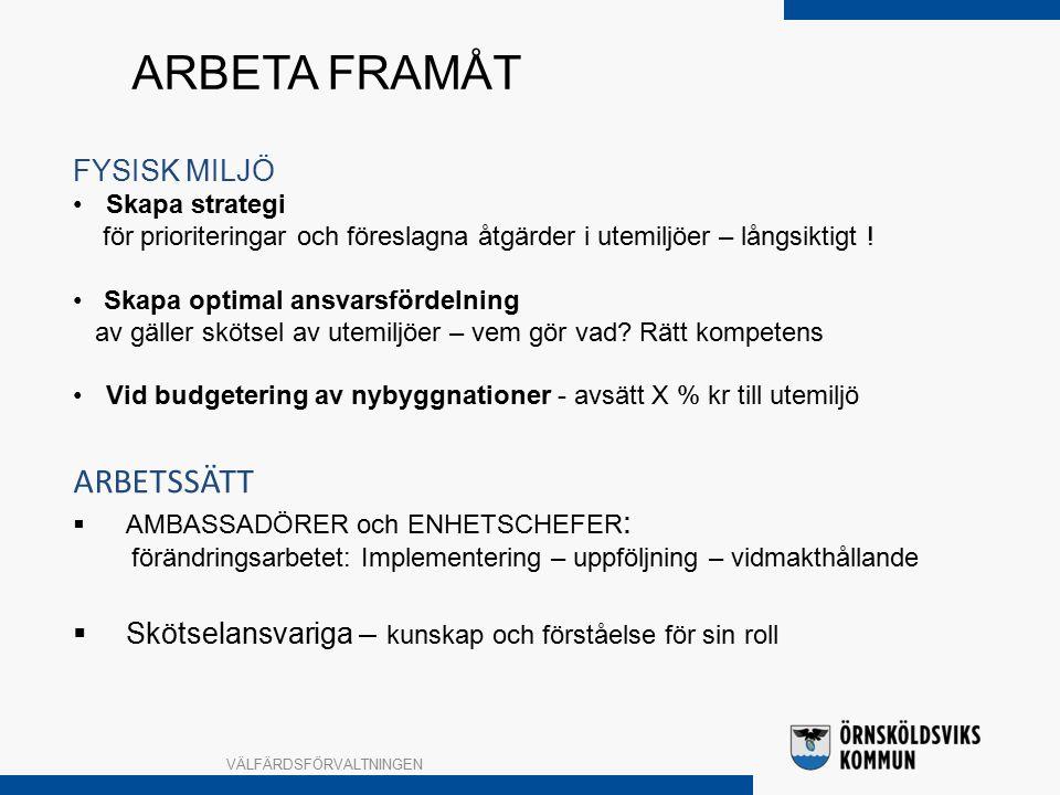 FYSISK MILJÖ Skapa strategi för prioriteringar och föreslagna åtgärder i utemiljöer – långsiktigt .