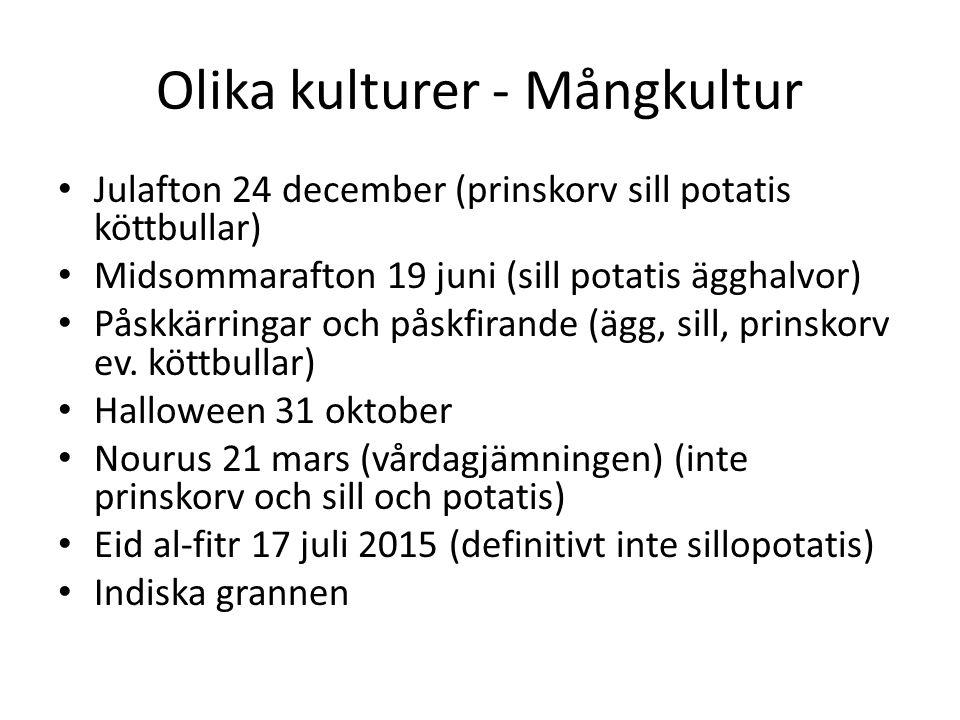 Olika kulturer - Mångkultur Julafton 24 december (prinskorv sill potatis köttbullar) Midsommarafton 19 juni (sill potatis ägghalvor) Påskkärringar och påskfirande (ägg, sill, prinskorv ev.