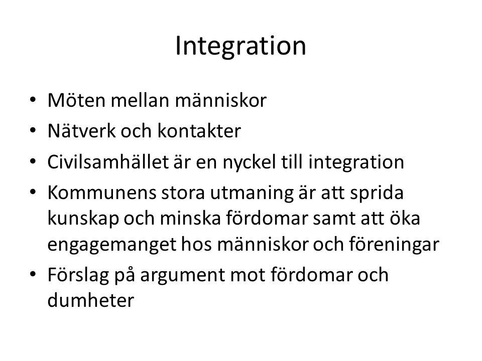 Integration Möten mellan människor Nätverk och kontakter Civilsamhället är en nyckel till integration Kommunens stora utmaning är att sprida kunskap och minska fördomar samt att öka engagemanget hos människor och föreningar Förslag på argument mot fördomar och dumheter