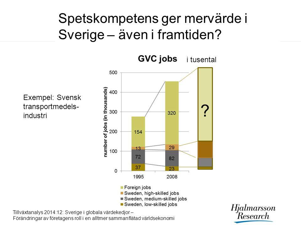 Spetskompetens ger mervärde i Sverige – även i framtiden? Exempel: Svensk transportmedels- industri ? i tusental Tillväxtanalys 2014:12: Sverige i glo