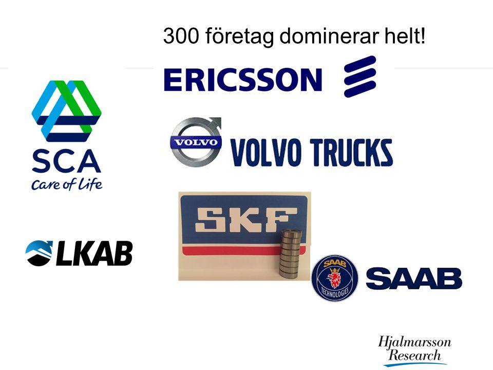 300 företag dominerar helt!