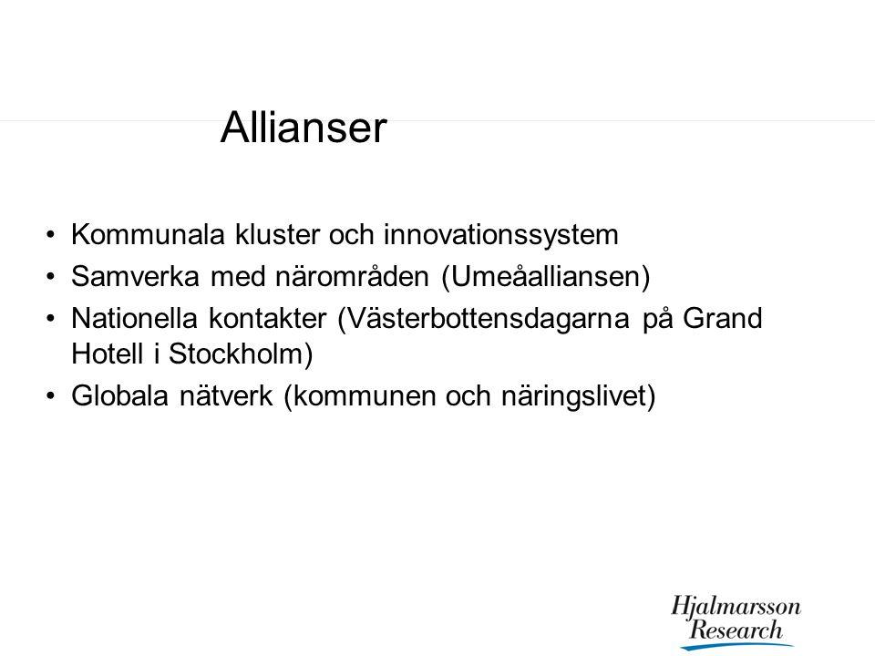 Allianser Kommunala kluster och innovationssystem Samverka med närområden (Umeåalliansen) Nationella kontakter (Västerbottensdagarna på Grand Hotell i