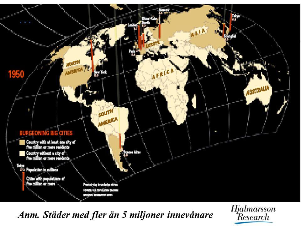 … Anm. Städer med fler än 5 miljoner innevånare Globaliseringen