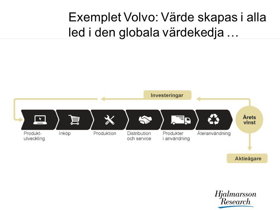 Exemplet Volvo: Värde skapas i alla led i den globala värdekedja …