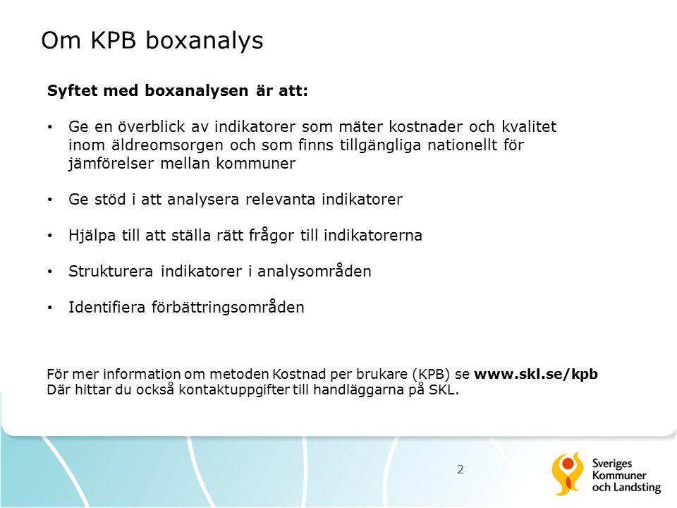 Om KPB boxanalys 2 Syftet med boxanalysen är att: Ge en överblick av indikatorer som mäter kostnader och kvalitet inom äldreomsorgen och som finns til