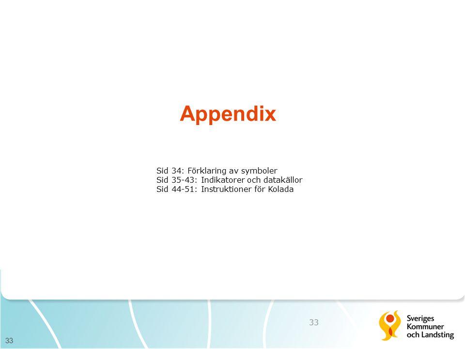 33 Appendix Sid 34: Förklaring av symboler Sid 35-43: Indikatorer och datakällor Sid 44-51: Instruktioner för Kolada 33