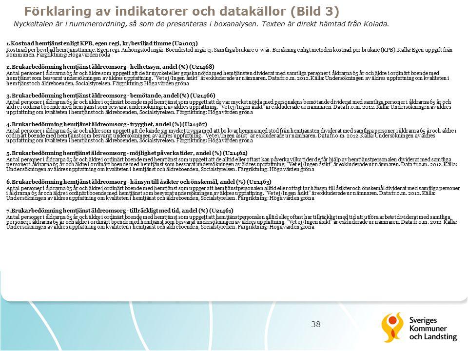 Förklaring av indikatorer och datakällor (Bild 3) 38 1.Kostnad hemtjänst enligt KPB, egen regi, kr/beviljad timme (U21003) Kostnad per beviljad hemtjänsttimme.