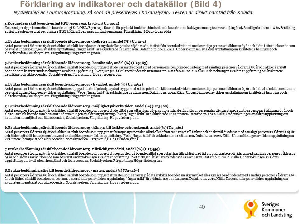 40 1.Kostnad särskilt boende enligt KPB, egen regi, kr/dygn (U23004) Kostnad per dygn inom särskilt boende enligt SoL/HSL.