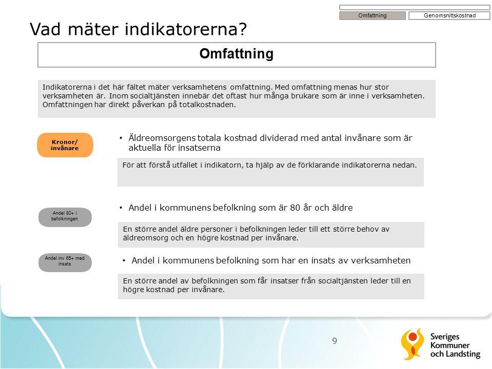 Vad mäter indikatorerna? 9 Kronor/ invånare Äldreomsorgens totala kostnad dividerad med antal invånare som är aktuella för insatserna Andel i kommunen