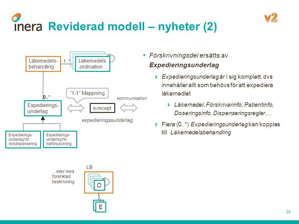 """Reviderad modell – nyheter (2) 24 Läkemedels- behandling 0..* Expedierings- underlag e-recept expedieringssunderlag """"1-1"""" Mappning kommunikation Läkem"""