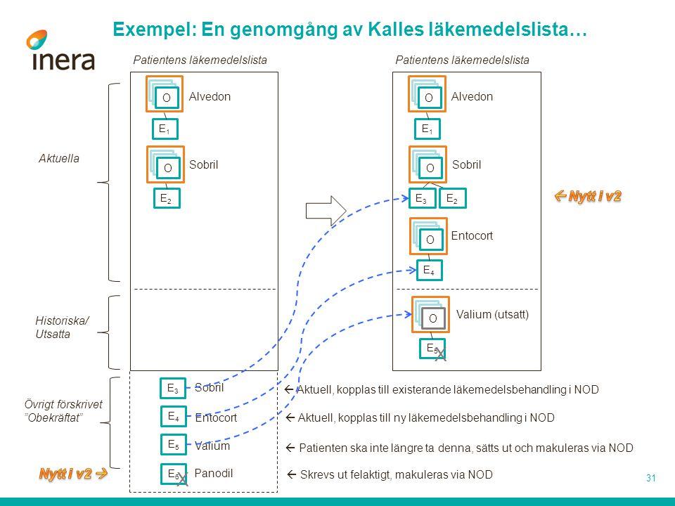 """Exempel: En genomgång av Kalles läkemedelslista… 31 E3E3 Valium E5E5 Sobril Entocort E4E4 E1E1 E2E2 Övrigt förskrivet """"Obekräftat"""" Sobril Alvedon Aktu"""