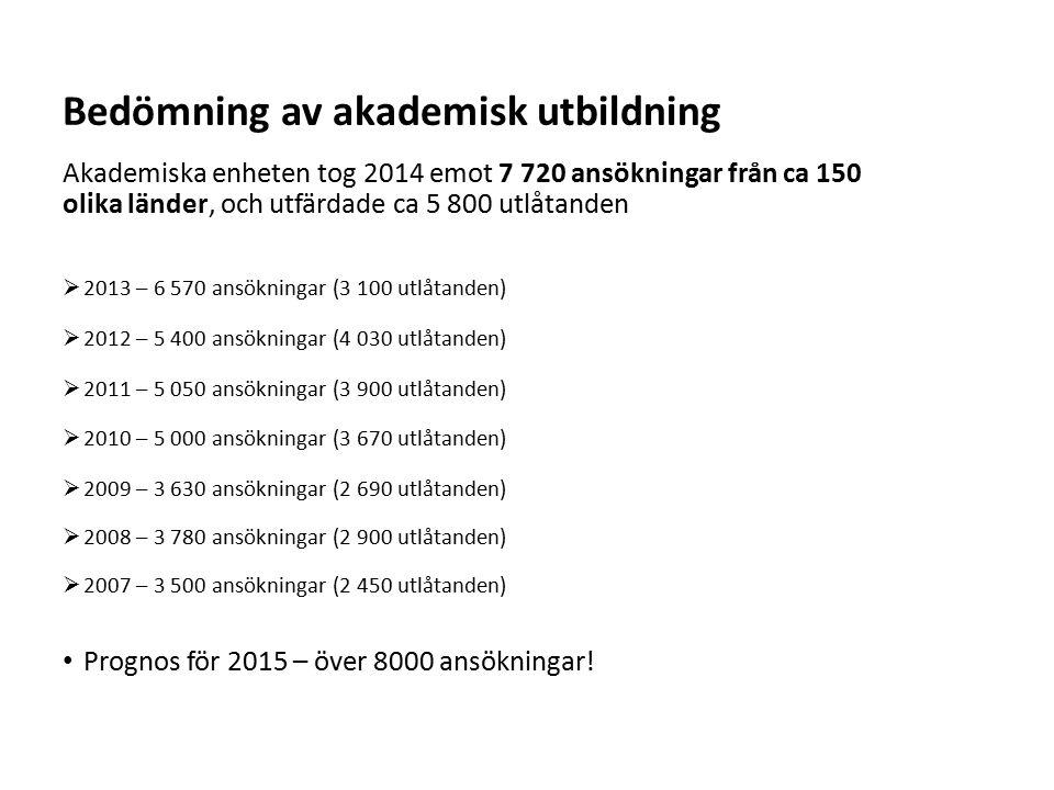 Sv Bedömning av akademisk utbildning Akademiska enheten tog 2014 emot 7 720 ansökningar från ca 150 olika länder, och utfärdade ca 5 800 utlåtanden  2013 – 6 570 ansökningar (3 100 utlåtanden)  2012 – 5 400 ansökningar (4 030 utlåtanden)  2011 – 5 050 ansökningar (3 900 utlåtanden)  2010 – 5 000 ansökningar (3 670 utlåtanden)  2009 – 3 630 ansökningar (2 690 utlåtanden)  2008 – 3 780 ansökningar (2 900 utlåtanden)  2007 – 3 500 ansökningar (2 450 utlåtanden) Prognos för 2015 – över 8000 ansökningar!
