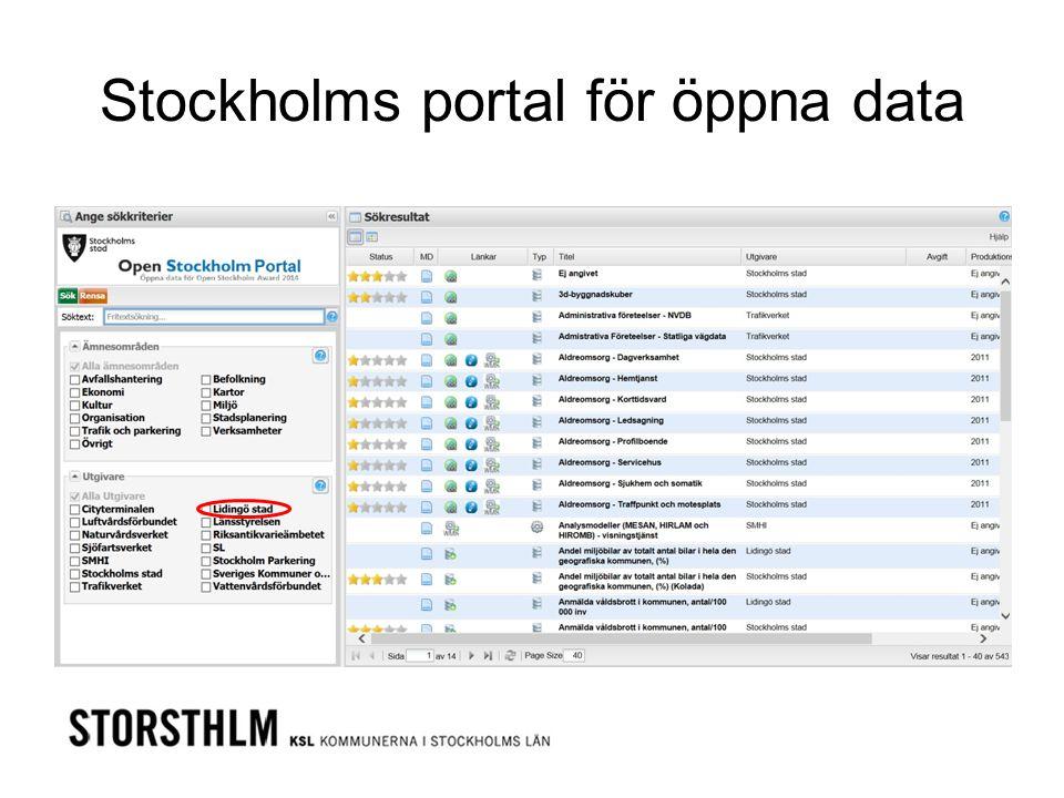 Stockholms portal för öppna data