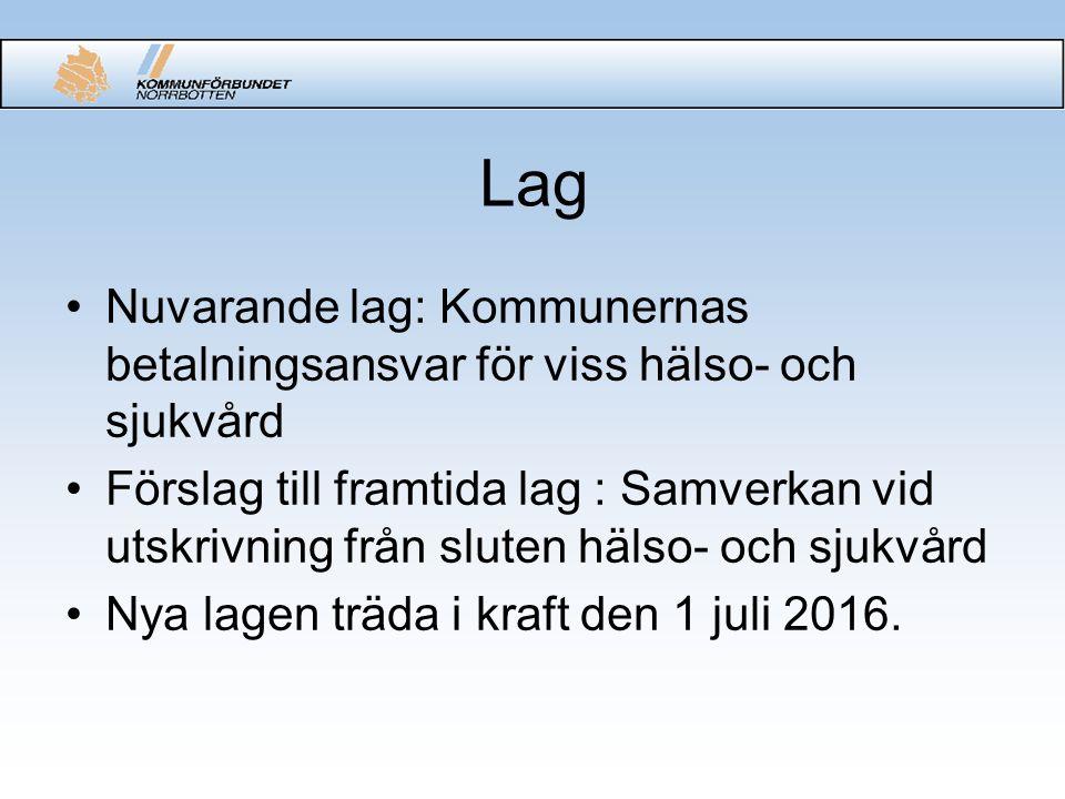 Nuvarande konstruktion Lagens nuvarande konstruktion fokuserar på ett tvåpartstänk Slutenvården och kommunen …..
