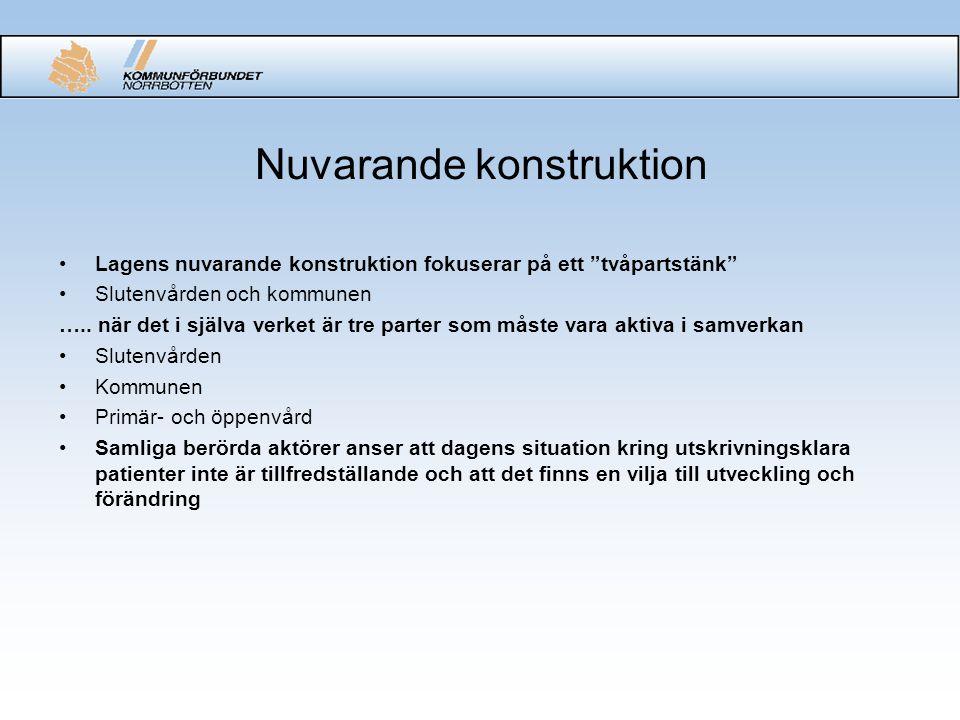 """Nuvarande konstruktion Lagens nuvarande konstruktion fokuserar på ett """"tvåpartstänk"""" Slutenvården och kommunen ….. när det i själva verket är tre part"""