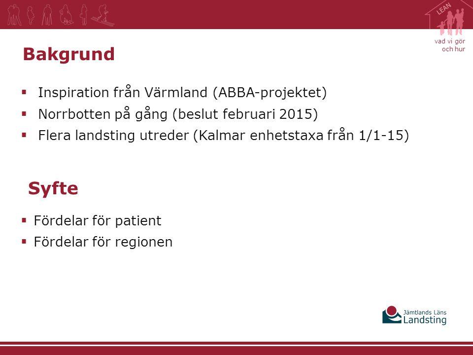 vad vi gör och hur  Inspiration från Värmland (ABBA-projektet)  Norrbotten på gång (beslut februari 2015)  Flera landsting utreder (Kalmar enhetstaxa från 1/1-15)  Fördelar för patient  Fördelar för regionen Bakgrund Syfte
