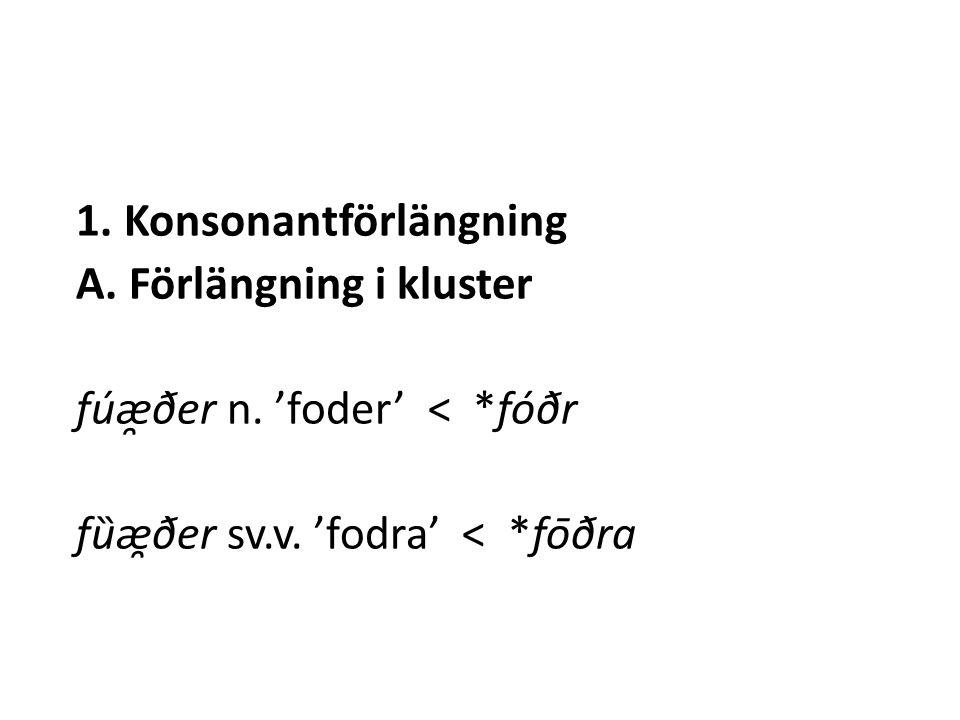 1. Konsonantförlängning A. Förlängning i kluster fúæ̯ðer n.