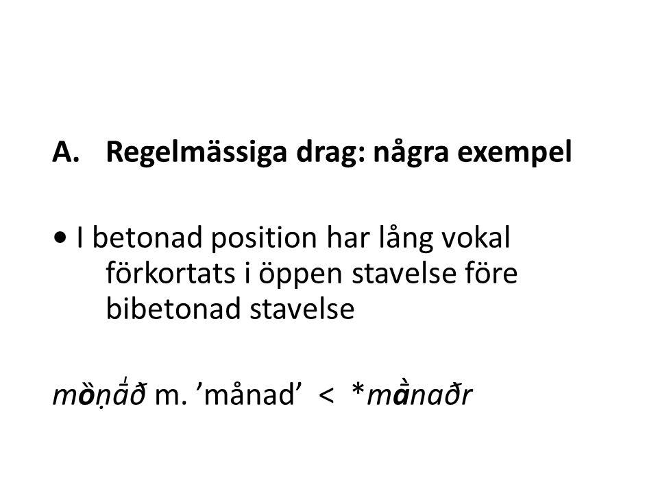 A.Regelmässiga drag: några exempel I betonad position har lång vokal förkortats i öppen stavelse före bibetonad stavelse mȍṇā̍ð m.