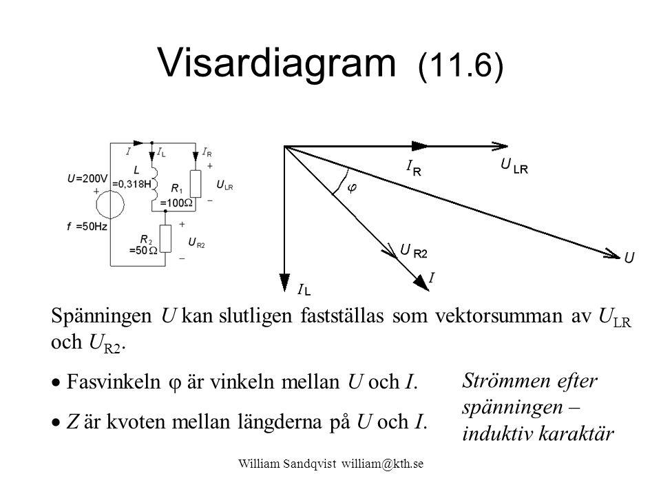 William Sandqvist william@kth.se Visardiagram (11.6) Välj U LR som riktfas ( = horisontell ).Strömmen I R har samma riktning som U LR. Strömmen I L li