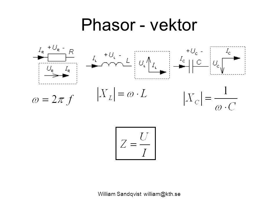 William Sandqvist william@kth.se Phasor - vektor