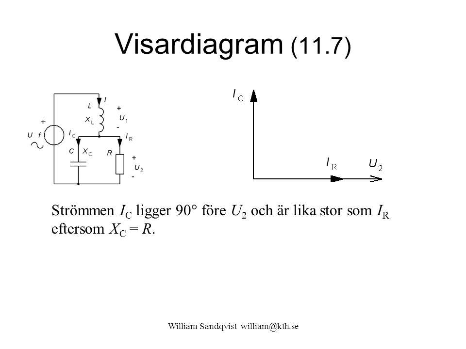 William Sandqvist william@kth.se Visardiagram (11.7) Börja med U 2 som riktfas ( = horisontel ). Strömmen I R har samma riktning som U 2. Strömmen I C