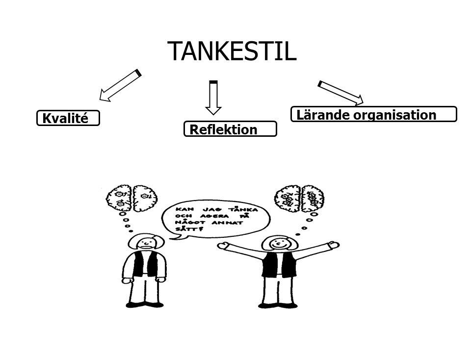 TANKESTIL Kvalité Lärande organisation Reflektion