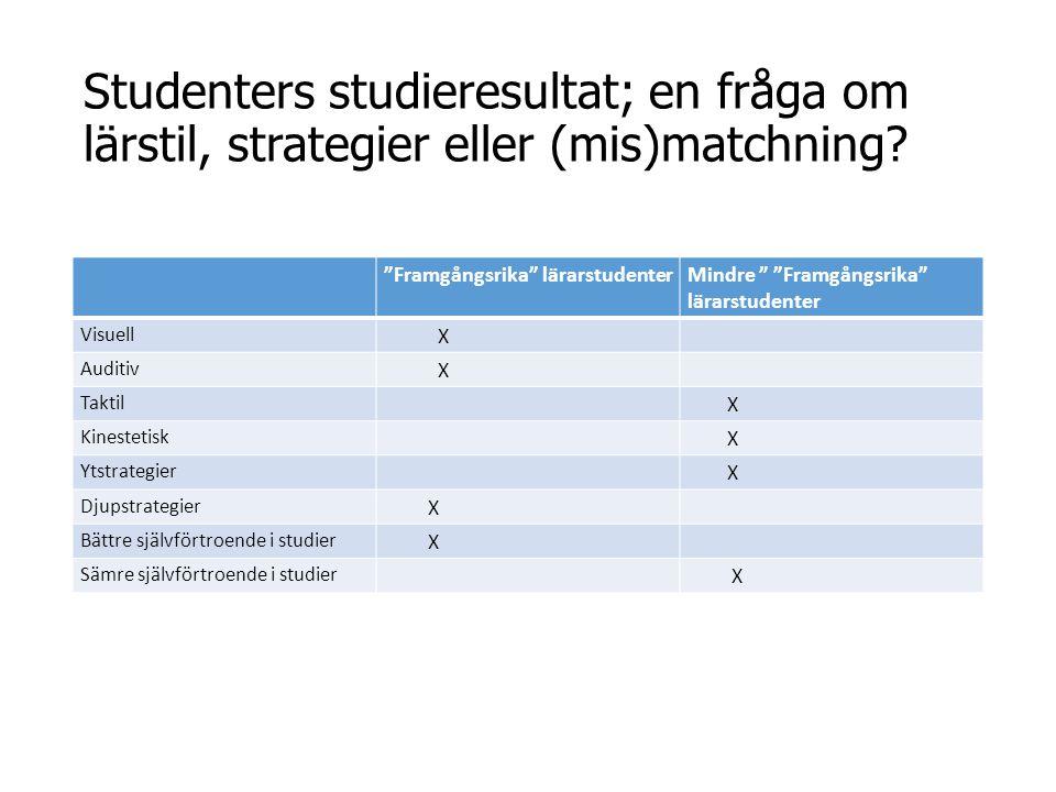 """Studenters studieresultat; en fråga om lärstil, strategier eller (mis)matchning? """"Framgångsrika"""" lärarstudenterMindre """" """"Framgångsrika"""" lärarstudenter"""
