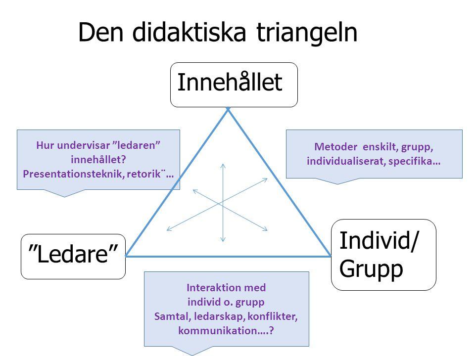 """Den didaktiska triangeln Innehållet """"Ledare"""" Individ/ Grupp Hur undervisar """"ledaren"""" innehållet? Presentationsteknik, retorik¨… Metoder enskilt, grupp"""