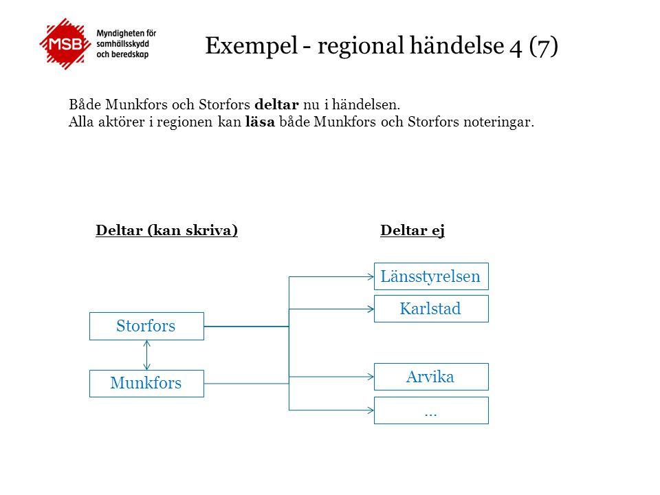 Exempel - regional händelse 4 (7) Både Munkfors och Storfors deltar nu i händelsen. Alla aktörer i regionen kan läsa både Munkfors och Storfors noteri