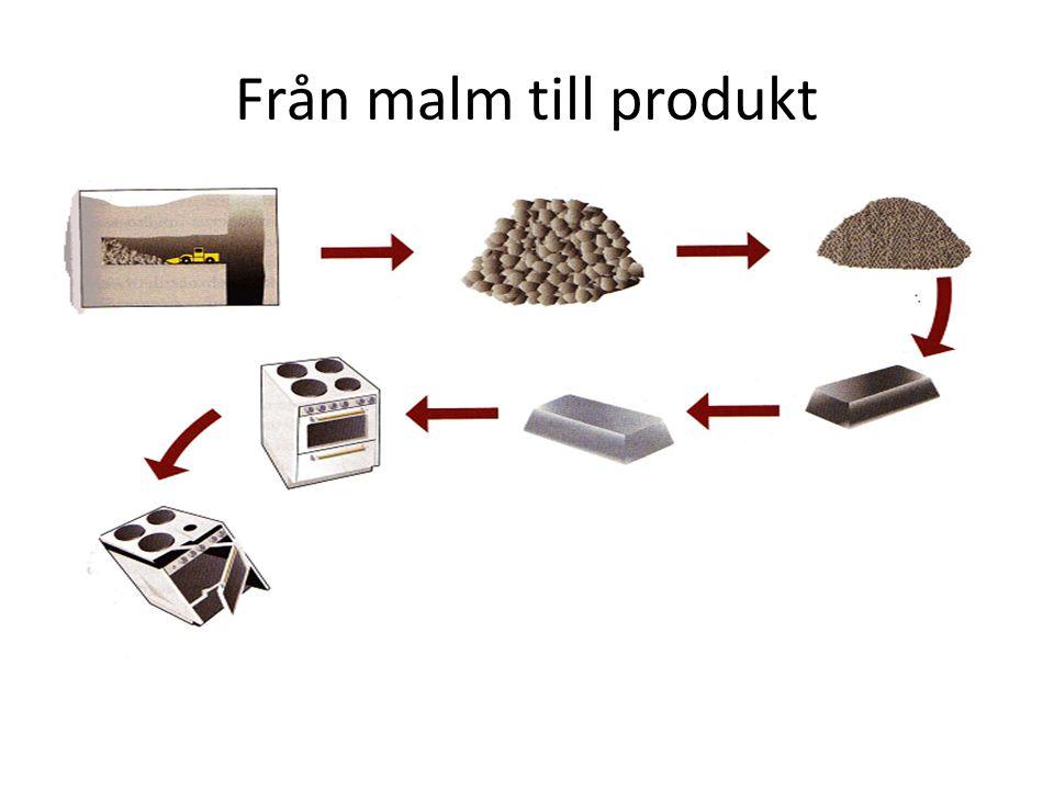 Från malm till produkt