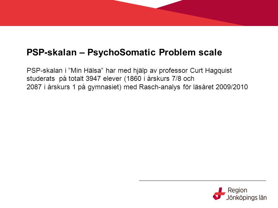 PSP-skalan – PsychoSomatic Problem scale PSP-skalan i Min Hälsa har med hjälp av professor Curt Hagquist studerats på totalt 3947 elever (1860 i årskurs 7/8 och 2087 i årskurs 1 på gymnasiet) med Rasch-analys för läsåret 2009/2010