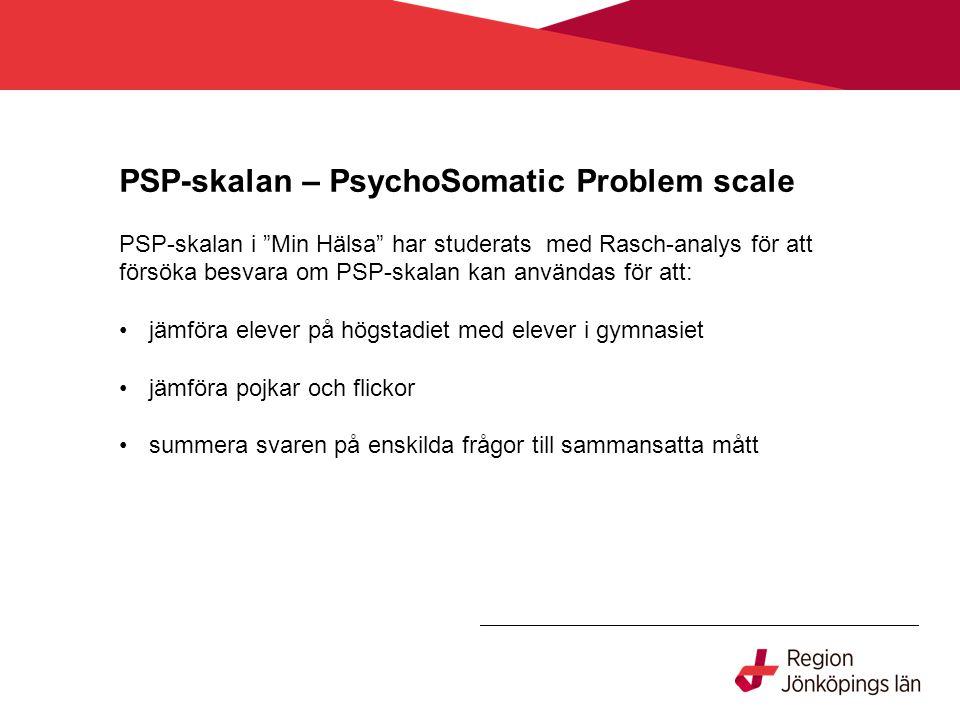 PSP-skalan – PsychoSomatic Problem scale PSP-skalan i Min Hälsa har studerats med Rasch-analys för att försöka besvara om PSP-skalan kan användas för att: jämföra elever på högstadiet med elever i gymnasiet jämföra pojkar och flickor summera svaren på enskilda frågor till sammansatta mått