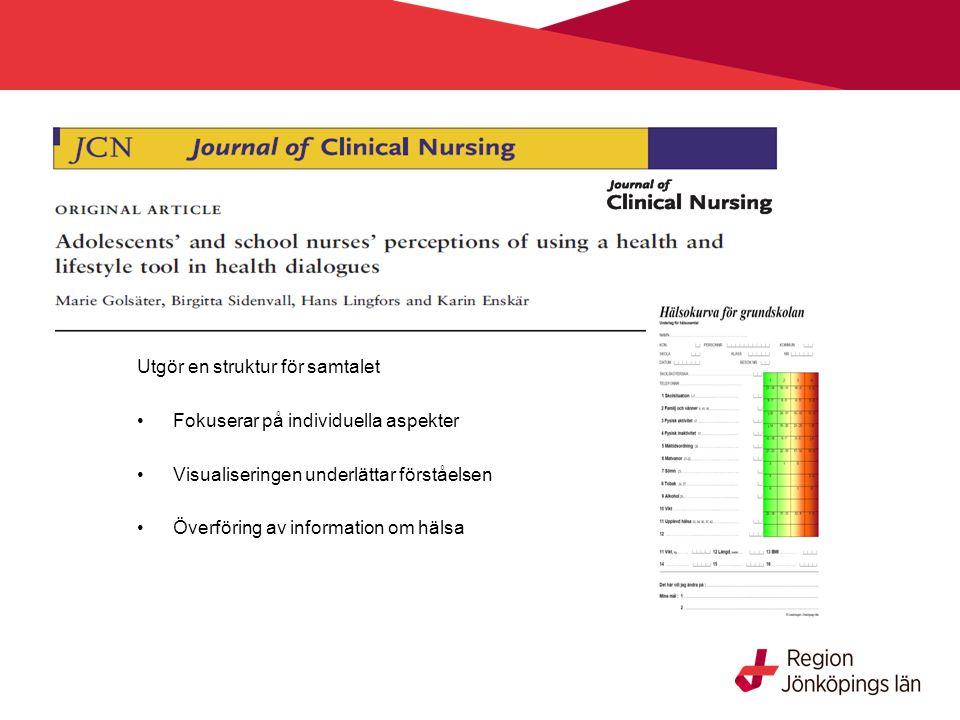 Utgör en struktur för samtalet Fokuserar på individuella aspekter Visualiseringen underlättar förståelsen Överföring av information om hälsa
