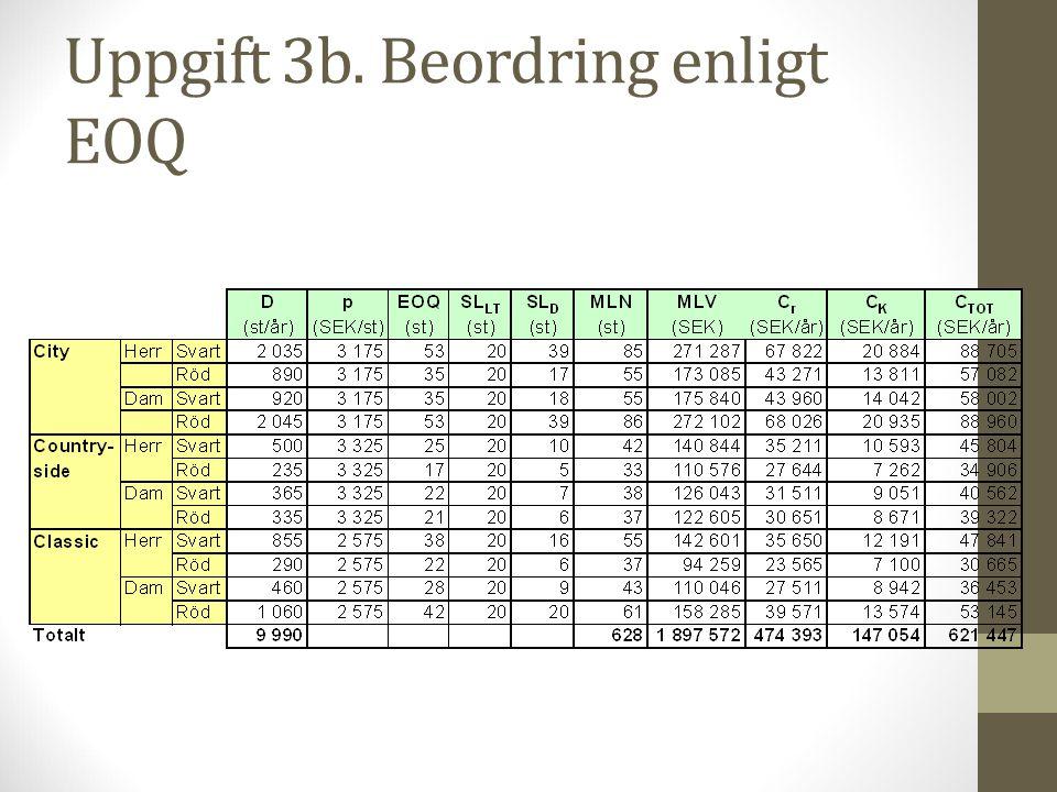 Uppgift 3b. Beordring enligt EOQ