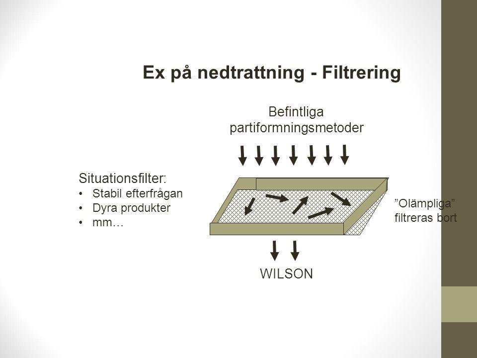 """Ex på nedtrattning - Filtrering Befintliga partiformningsmetoder WILSON Situationsfilter: Stabil efterfrågan Dyra produkter mm… """"Olämpliga"""" filtreras"""