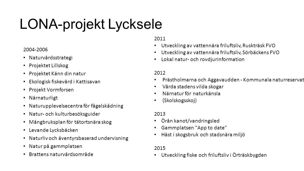 LONA-projekt Lycksele 2004-2006 Naturvårdsstrategi Projektet Lillskog Projektet Känn din natur Ekologisk fiskevård i Kattisavan Projekt Vormforsen När