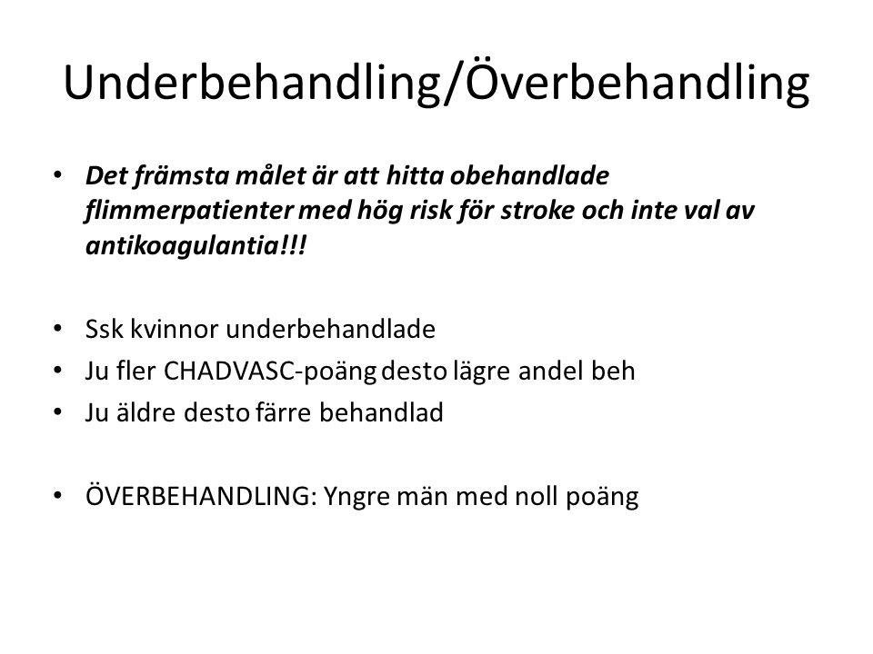 Underbehandling/Överbehandling Det främsta målet är att hitta obehandlade flimmerpatienter med hög risk för stroke och inte val av antikoagulantia!!.