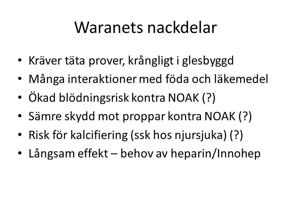 Waranets nackdelar Kräver täta prover, krångligt i glesbyggd Många interaktioner med föda och läkemedel Ökad blödningsrisk kontra NOAK (?) Sämre skydd mot proppar kontra NOAK (?) Risk för kalcifiering (ssk hos njursjuka) (?) Långsam effekt – behov av heparin/Innohep