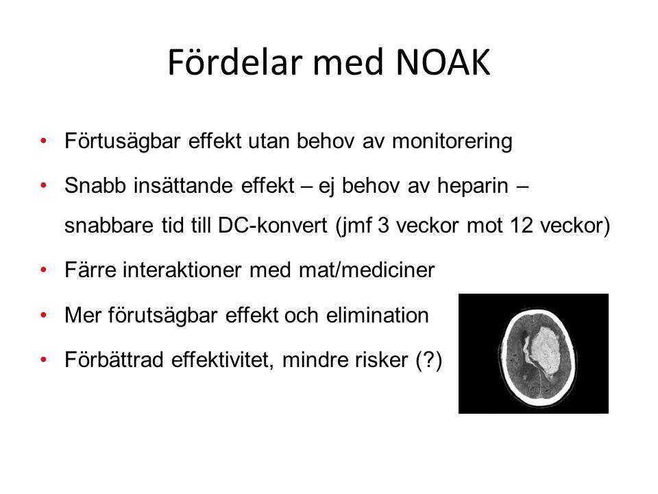 Fördelar med NOAK Förtusägbar effekt utan behov av monitorering Snabb insättande effekt – ej behov av heparin – snabbare tid till DC-konvert (jmf 3 veckor mot 12 veckor) Färre interaktioner med mat/mediciner Mer förutsägbar effekt och elimination Förbättrad effektivitet, mindre risker (?)