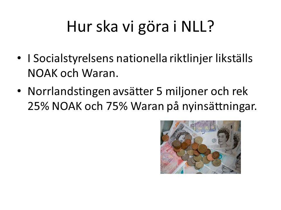 Hur ska vi göra i NLL.I Socialstyrelsens nationella riktlinjer likställs NOAK och Waran.