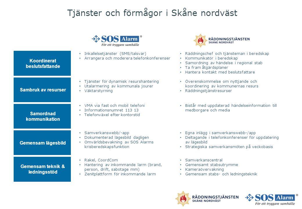 Tjänster och förmågor i Skåne nordväst Koordinerat beslutsfattande Sambruk av resurser Samordnad kommunikation Gemensam lägesbild Gemensam teknik & le