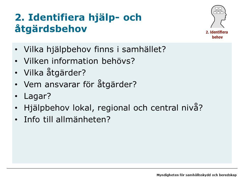 Myndigheten för samhällsskydd och beredskap 2. Identifiera hjälp- och åtgärdsbehov Vilka hjälpbehov finns i samhället? Vilken information behövs? Vilk