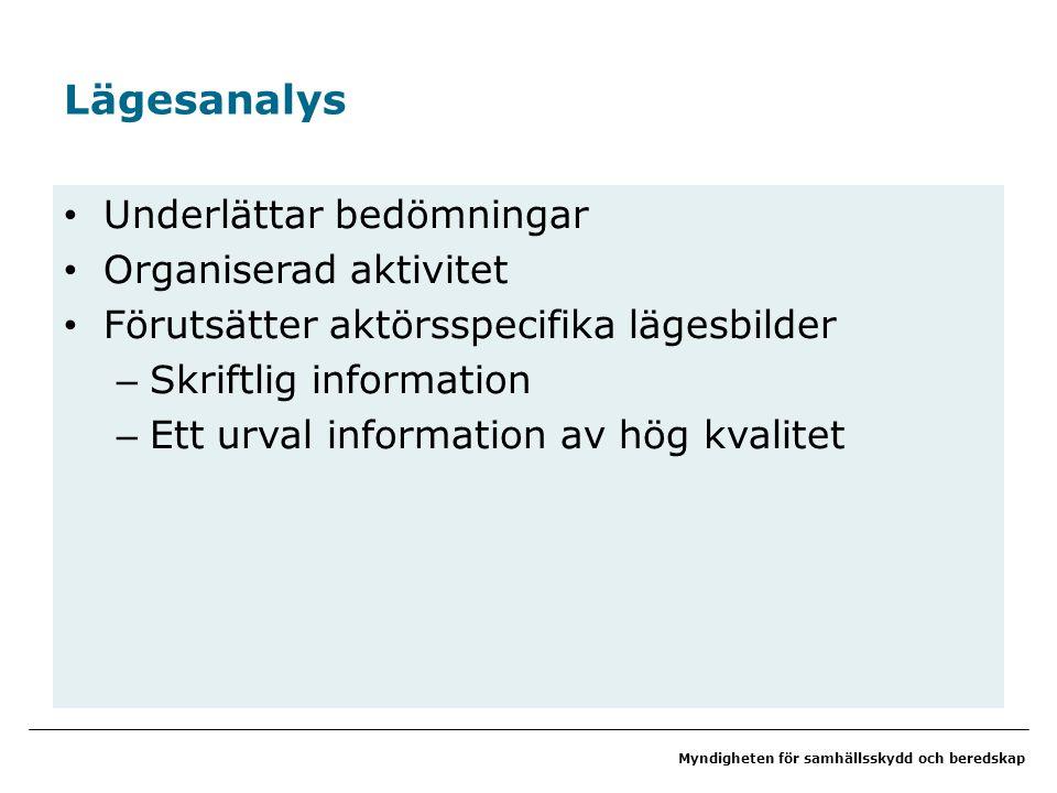 Myndigheten för samhällsskydd och beredskap Lägesanalys Underlättar bedömningar Organiserad aktivitet Förutsätter aktörsspecifika lägesbilder – Skrift