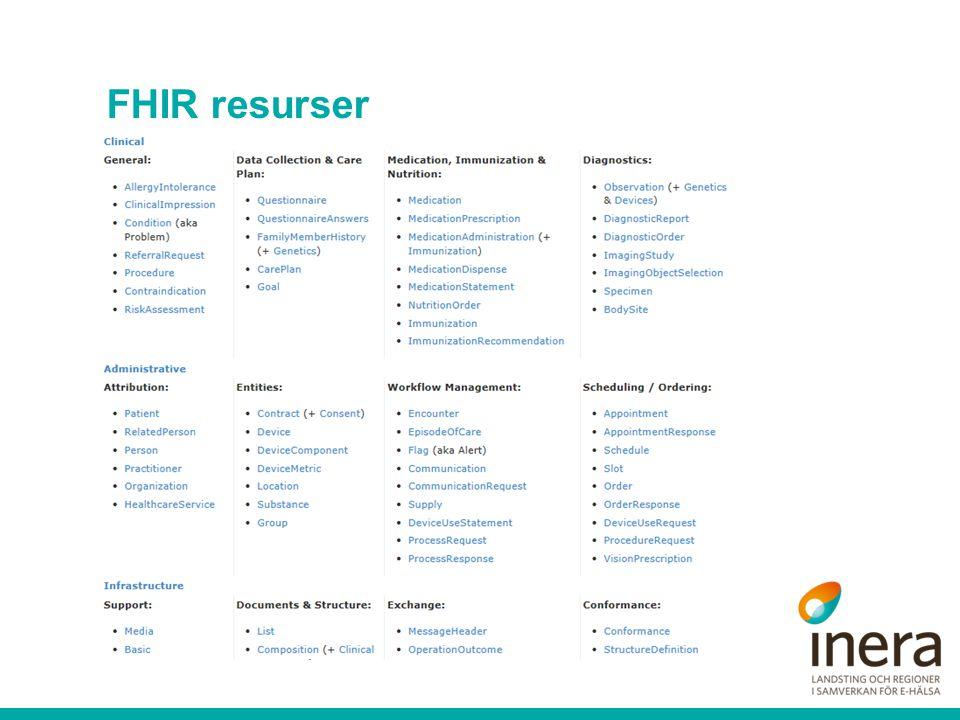 FHIR resurser