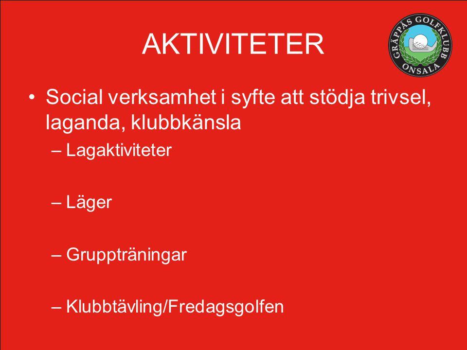AKTIVITETER Social verksamhet i syfte att stödja trivsel, laganda, klubbkänsla –Lagaktiviteter –Läger –Gruppträningar –Klubbtävling/Fredagsgolfen