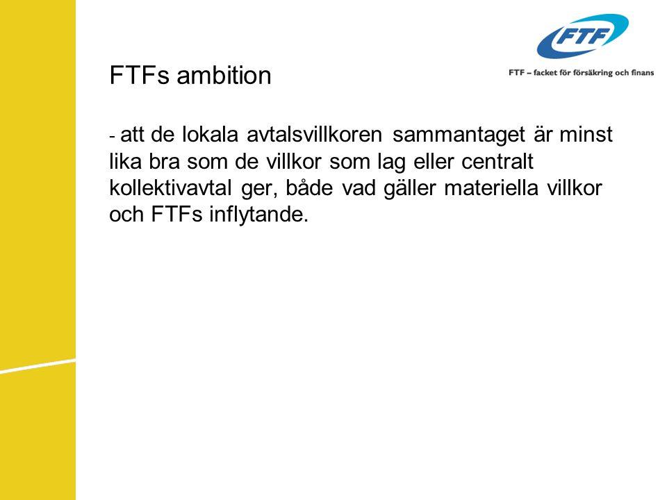 FTFs ambition - att de lokala avtalsvillkoren sammantaget är minst lika bra som de villkor som lag eller centralt kollektivavtal ger, både vad gäller materiella villkor och FTFs inflytande.