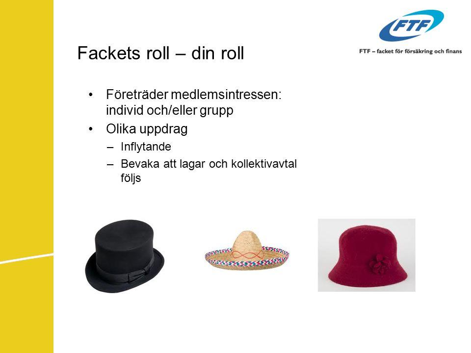Fackets roll – din roll Företräder medlemsintressen: individ och/eller grupp Olika uppdrag –Inflytande –Bevaka att lagar och kollektivavtal följs