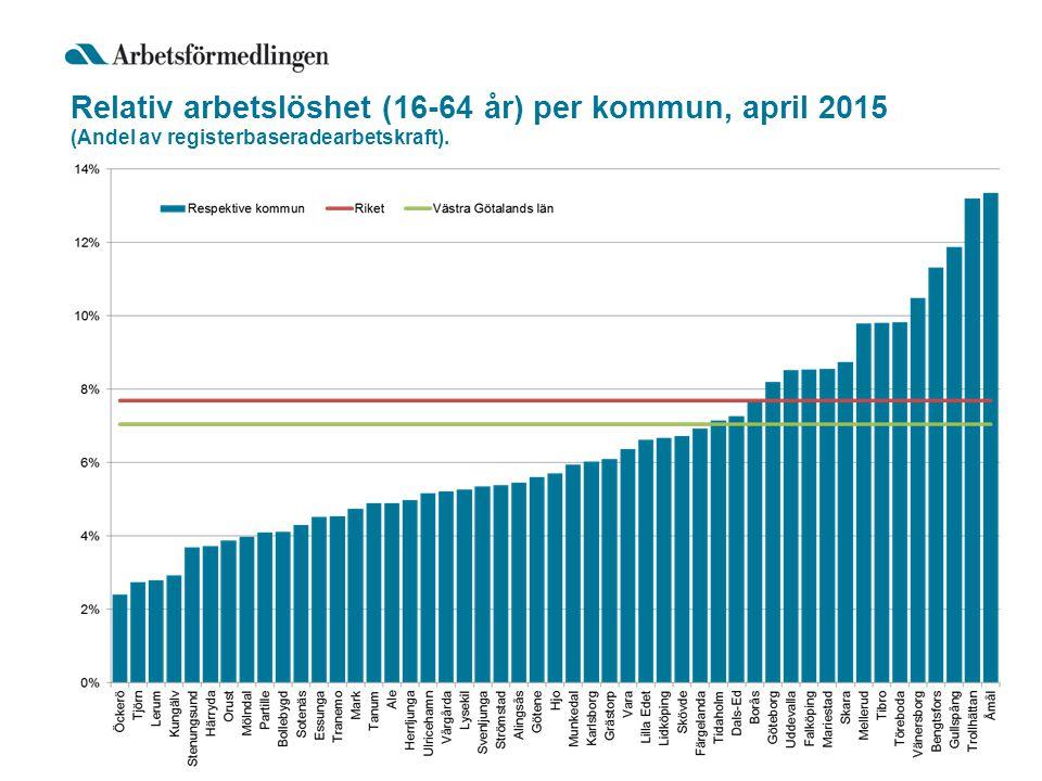 Relativ arbetslöshet (16-64 år) per kommun, april 2015 (Andel av registerbaseradearbetskraft).